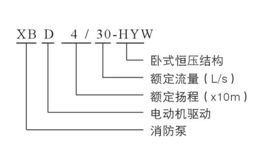 首页 供应产品 其它环保设备 泵 消防泵 >> xbd-hyw卧式恒压切线消防