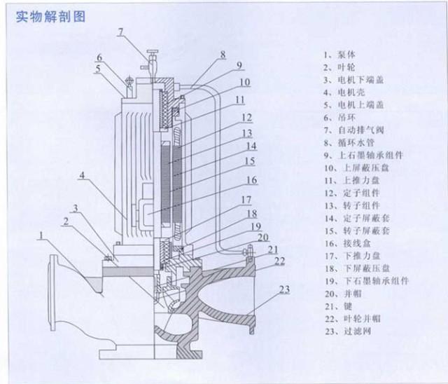 pbg立式屏蔽离心泵
